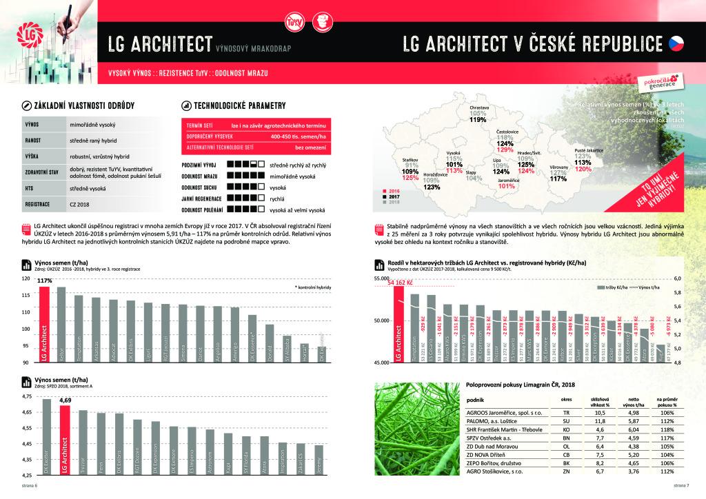 Lg architect katalog1