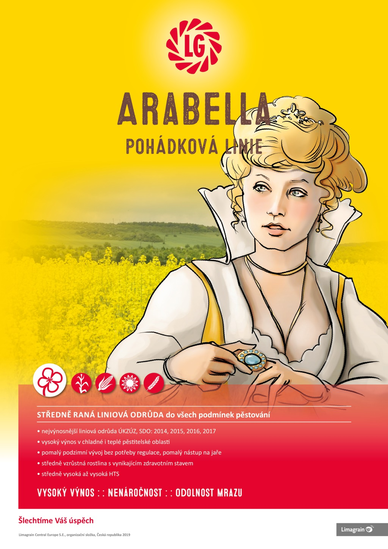 2019 CZ A4_Arabella