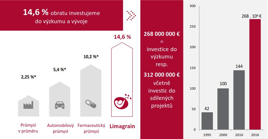 Korporace_investice ořez