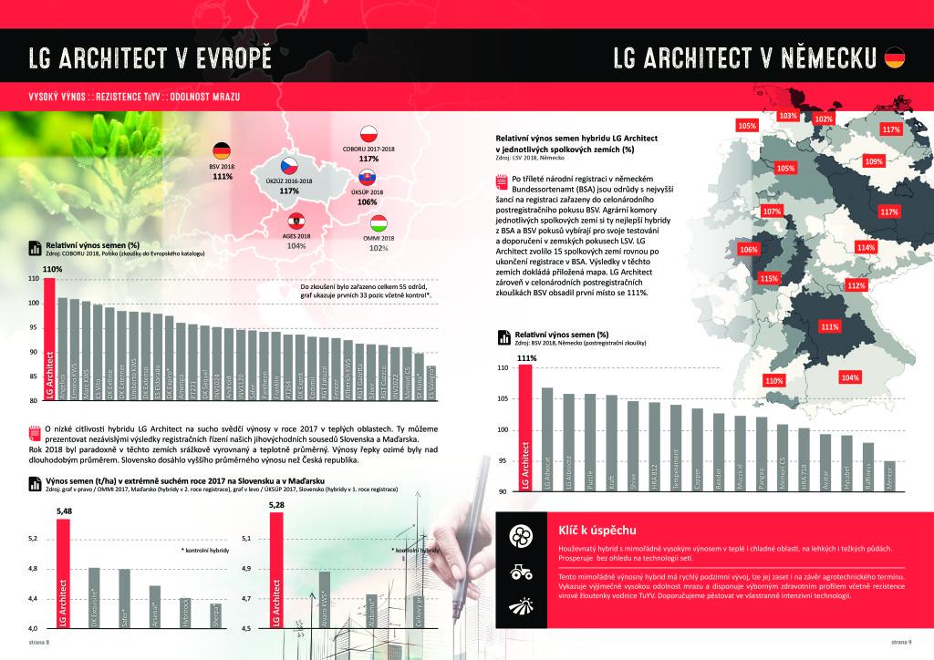 Lg architect katalog2